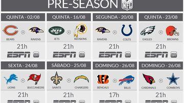 ESPN irá transmitir oito jogos na pré-temporada da NFL; veja quais