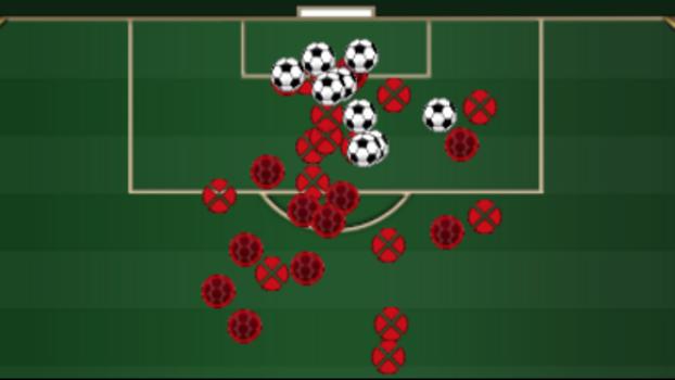 De qual setor de campo Pedro arrematou nos 12 jogos que fez pela Série A em 7d6742b1cd7b3