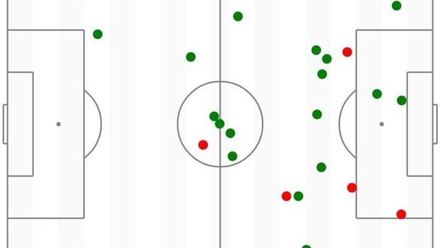 A Seleção Brasileira de Tite e a banalização da variação