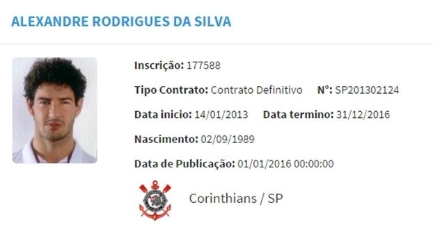 Alexandre Pato BID