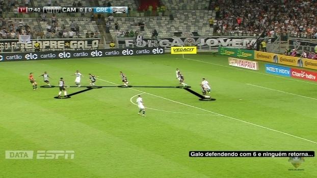 Atlético-MG defendendo com 6 jogadores. Isso já não existe em lugar nenhum  do 07aed71374ed7