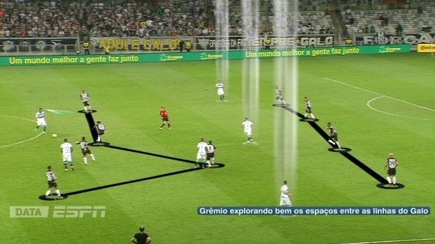 Grêmio trabalha com muitos jogadores entre as linhas (ou o que sobrou  delas) do 297dd6f98a57b