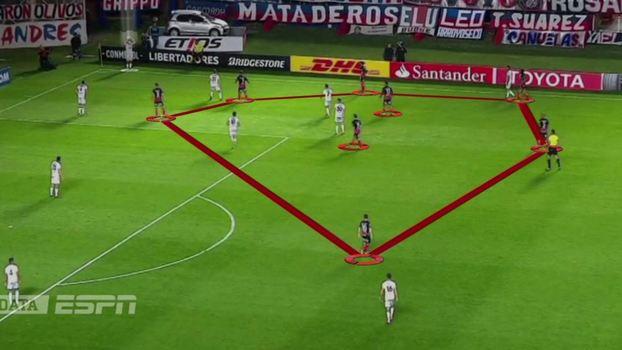 Vemos o Lanús batendo o lateral no seu campo defensivo e oito jogadores do  San Lorenzo 343a694a973b7