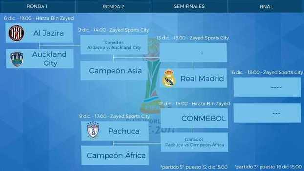 Mundial de Clubes: Al Jazira-Auckland City na rota do Real Madrid
