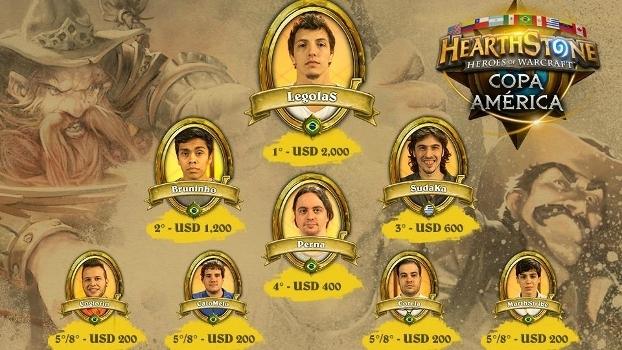 LegolaS venceu Bruninho por 3 a 1 na grande final