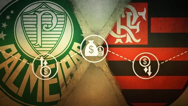 ESPN.com.br compara as finanças de Flamengo e Palmeiras em 2016