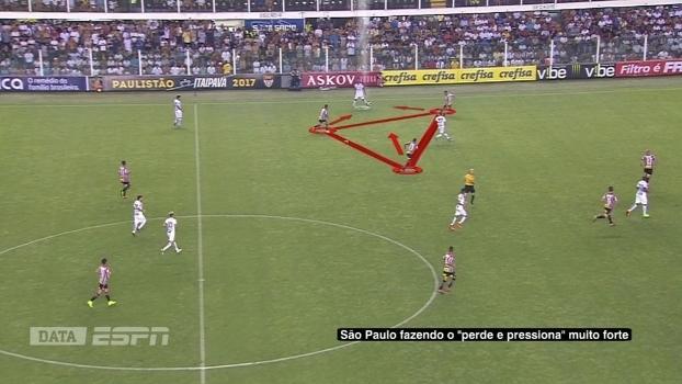 São Paulo pressiona o Santos antes de recuperar a bola e ver Luis Araújo marcar o gol da virada