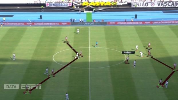 eafbc071896d3 Um Fluminense com novas ideias e boas perspectivas. Um Vasco que só ...