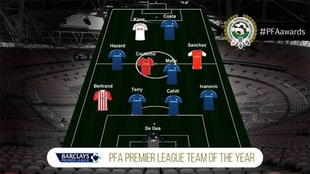 Seleção da Premier League tem domínio do Chelsea e Philippe Coutinho