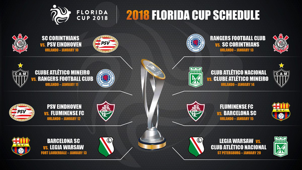 Fluminense confirma participação na Florida Cup de 2018