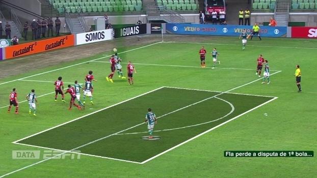 Gol do Palmeiras contra o Fla  1ª bola no Mina e Jesus posicionado na  entrada 6ead92e0c12b3