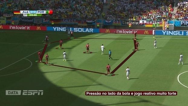 69dd76779e Equipe portuguesa agora pressiona o lado do campo antes de encaixar um belo  contra-ataque