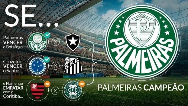 Palmeiras vence Botafogo por 1 a 0