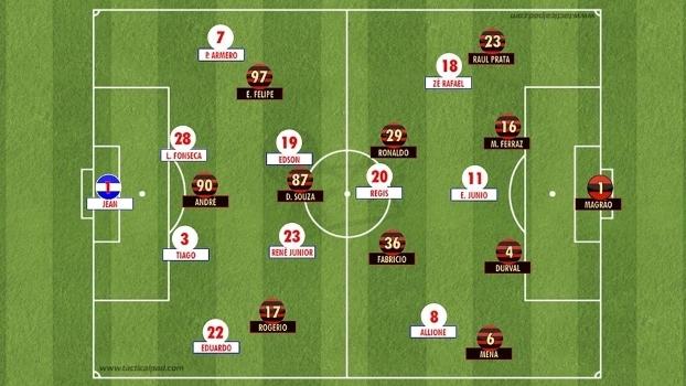 Se atuar no 4-2-3-1, Sport dá mais liberdade a Everton Felipe; atacantes do Bahia ganham mais espaço