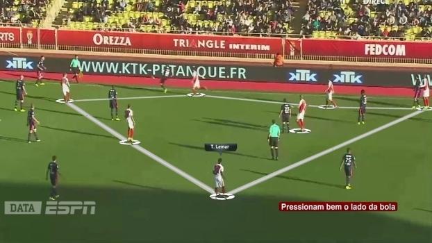 Monaco preenche muito bem setor da bola e faz pressão no lado. Repare onde Lemar, meia pela esquerda, está na jogada