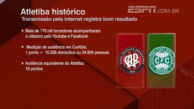 Como Atletiba na internet 1f5ff721616cc