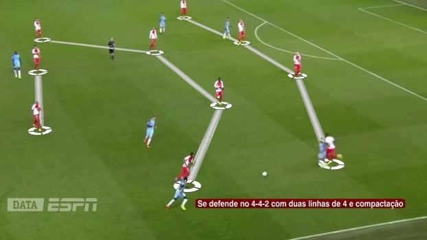 Monaco, que alterna muito o posicionamento de seu bloco defensivo, se defende contra o City de Guardiola