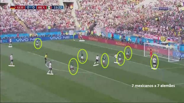 No escanteio defensivo contra Alemanha 695421c393a5a