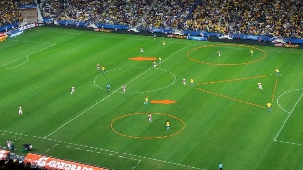 Saída de bola em três, com Thiago Silva, Miranda e Casemiro; Laterais pressionados; Renatol volta e Paulinho avança com Coutinho e Neymar
