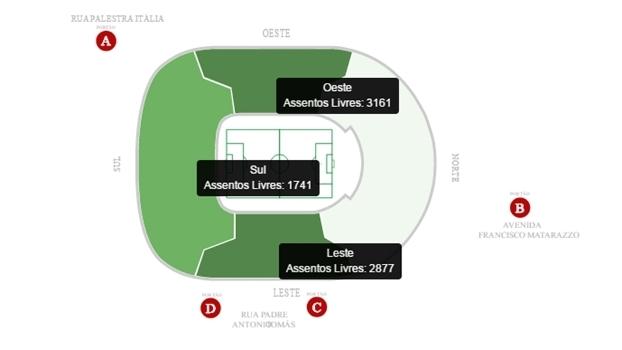 WTorre ainda tem 7.779 cadeiras em três setores do Allianz Parque para vender