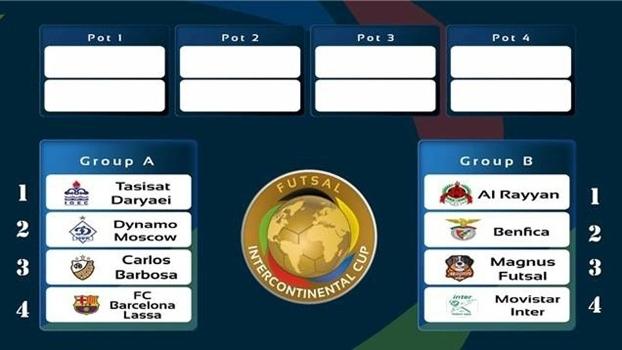 Carlos Barbosa e Maguns Sorocaba são os dois times brasileiros na disputa 11fa1d459862f