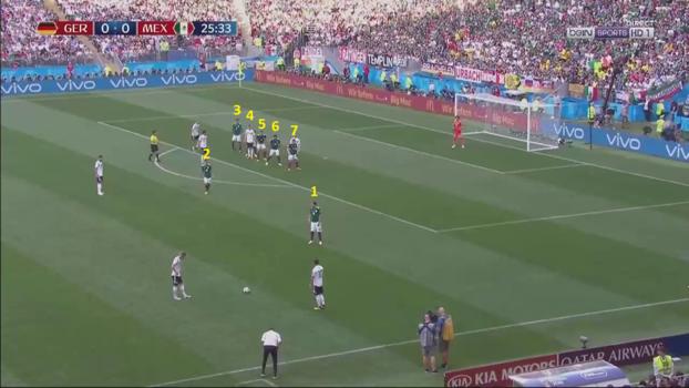 f485bbd472 A qualidade do jogo no Brasil sob a ótica de Grêmio x Atlético-PR ...