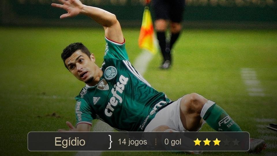 Nunca chegou a lembrar o ótimo lateral dos tempos de Cruzeiro, mas teve sua importância. Dos 14 jogos que fez, o Palmeiras venceu 10 e perdeu só 2