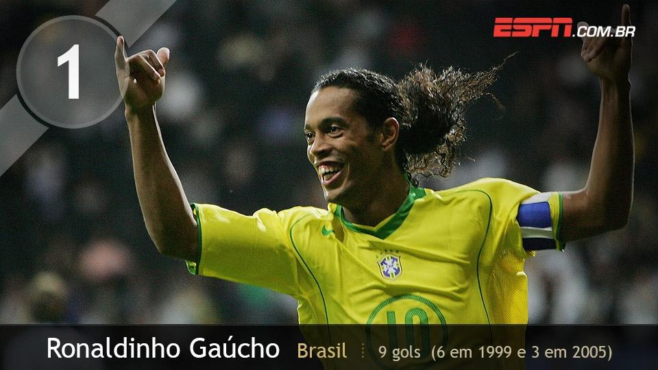 No vice de 1999, fez gols em quase todos os jogos (menos na final); em 2005, foi fundamental na semi, contra a Alemanha, e na final contra a Argentina