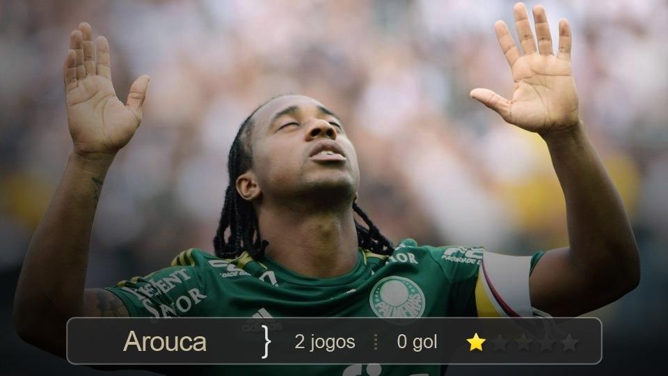 Diferentemente dos tempos de Oswaldo de Oliveira e Marcelo Oliveira comandara, não teve muitas chances com Cuca. Fez só 2 jogos, entrando no 2º tempo