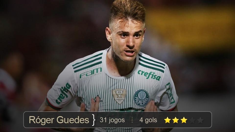 Chegou jogando tão bem que ganhou apelido de 'Reusger Guedes'. Depois, caiu de desempenho e foi parar até no banco, mas foi importante em muitos jogos