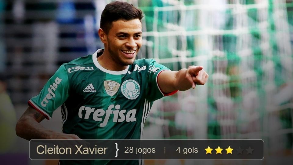Após bom 1º turno, virou reserva de luxo no 2º. Contribuiu com gols importantíssimos, como os que deram a vitória contra Corinthians e Internacional