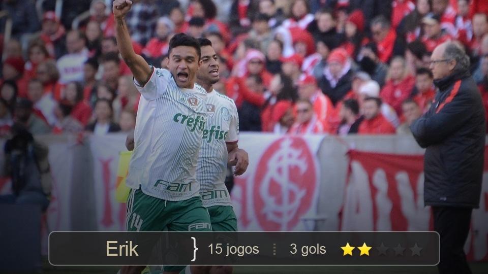 Não chegou nem perto de suas atuações nos tempos de Goiás, mas fez o importante gol da vitória sobre o Inter, acabando com um longo tabu no Beira-Rio