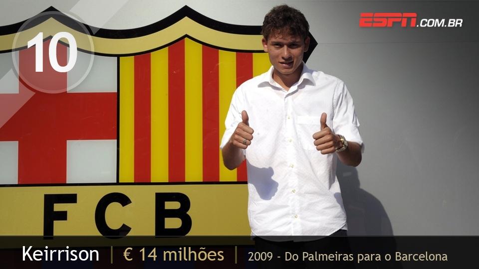 O começo arrasador no Coritiba e a passagem explosiva pelo Palmeiras levaram o Barcelona a contratar Keirrison, que nunca atuou pelo clube espanhol