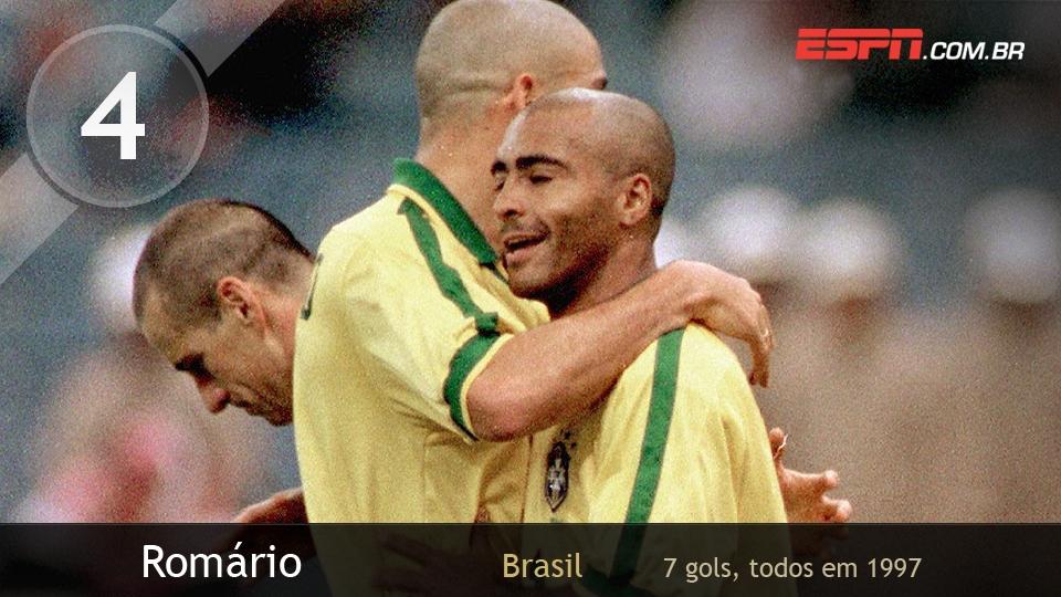 Romário disputou a 1ª edição e terminou como artilheiro e 2º melhor jogador (Denilson foi o 1º); dos 7 gols, 1 foi na semi e outros 3 na final