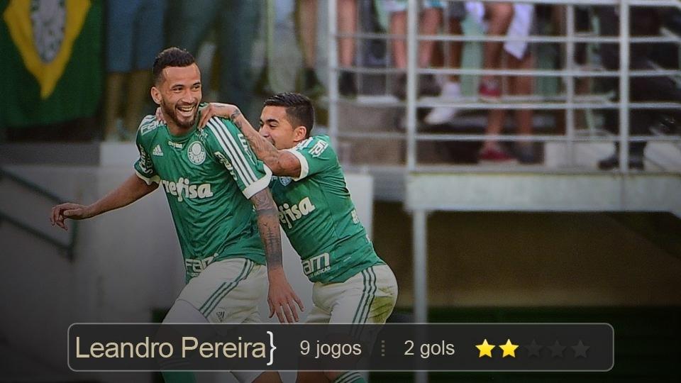 Também não lembrou o mesmo jogador da 1ª passagem, mas deixou sua marca em gols importantes nas vitórias sobre Santa Cruz e Coritiba