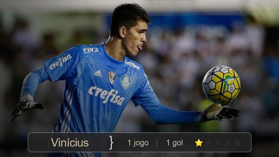 O jovem da base fez apenas um jogo, contra o Santos, e teve atuação normal na derrota por 1 a 0, na Vila Belmiro
