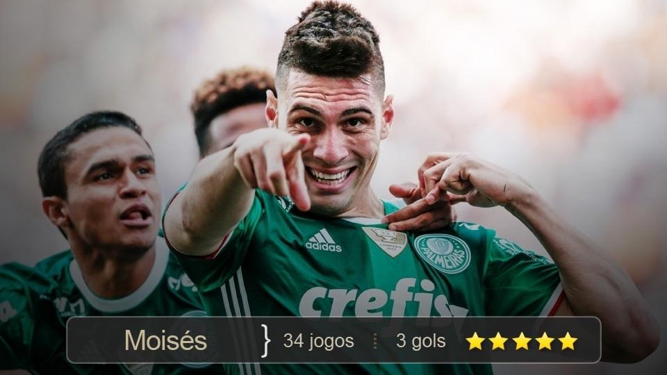 Após início de ano difícil e com lesão, fez Brasileirão impecável, sendo um 'todo-campista' de alto nível e ditando o ritmo do Palmeiras na competição