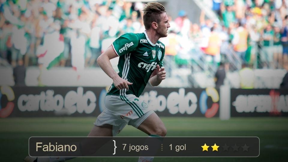 Começou muito mal com a camisa palestrina, mas teve boas atuações defensivas na reta final do Brasileiro, quando foi mais utilizado