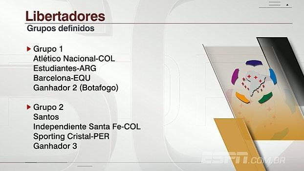 Veja como ficaram os grupos após o sorteio da Libertadores