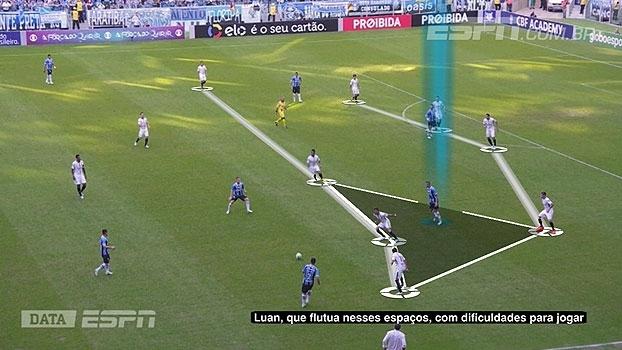DataESPN: Calçade mostra movimentação defensiva do Corinthians contra o Grêmio