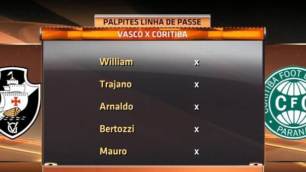Vitória do Vasco sobre o Coritiba e empates em Palmeiras x Flamengo e  Cruzeiro x Inter  veja os palpites 4a24304548a3b