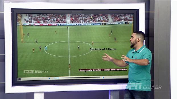Time que dá muito espaço e com marcação aleatória: DataESPN expõe pecados de Luxemburgo no Sport