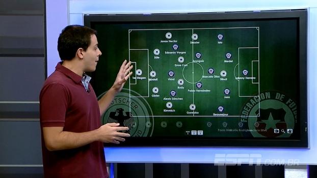 Rafael Oliveira analisa o duelo entre o 'superior' Chile e a 'jovem' Alemanha pela Copa das Confederações