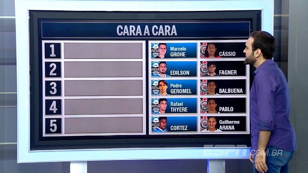 Cara a cara: Bate Bola monta time ideal de Corinthians x Grêmio e resultado é equilibrado