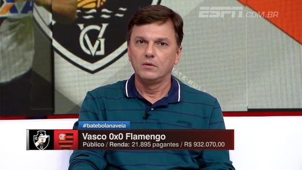 Mauro destaca falta de evolução do Flamengo e necessidade de cobrança a Zé Ricardo