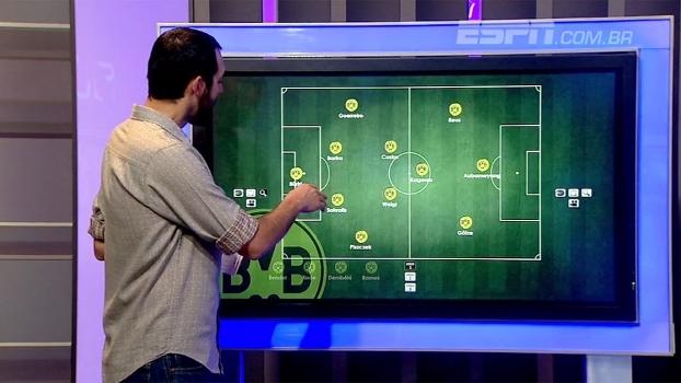 Gustavo Hofman analisa como fica o Borussia Dortmund com o retorno de Mario Götze