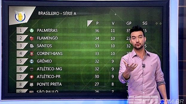 Veja Classificacao Atualizada Do Campeonato Brasileiro Espn