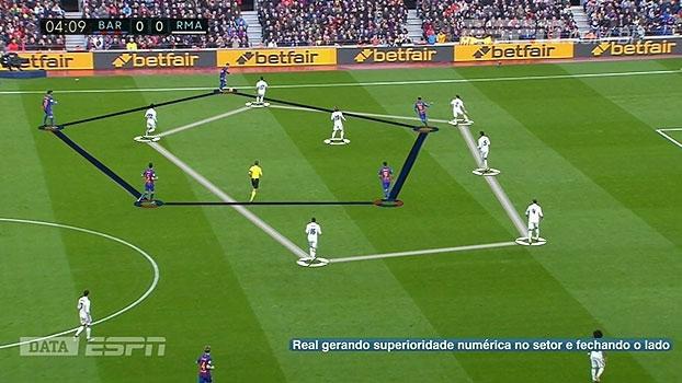Dificuldades do Barça e estratégia do Real: DataESPN destrincha o 'El Clásico'
