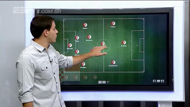 Com meio de campo formado por jogadores da dupla Real/Barça, veja como a Croácia deve chegar para a Copa