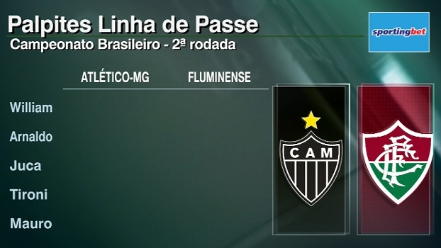Assista aos palpites do 'Linha de Passe' para a 2ª rodada do Brasileiro